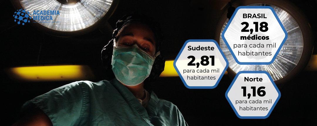 Desigualdade marca a distribuição geográfica dos médicos pelo País