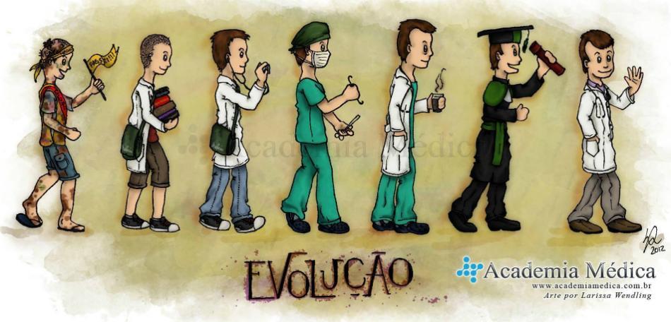 Residência Médica #5: Preparando e Defendendo o Curriculum