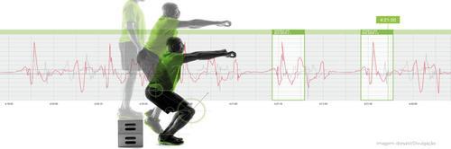 Como a Saúde Digital transformará a Fisioterapia